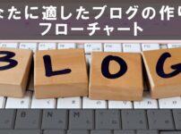 ブログの作り方フローチャート