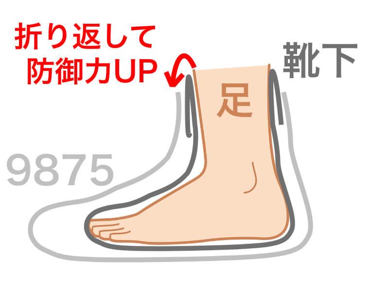 靴下の防御力向上