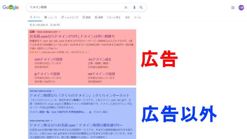 Googleの検索結果における広告の表示