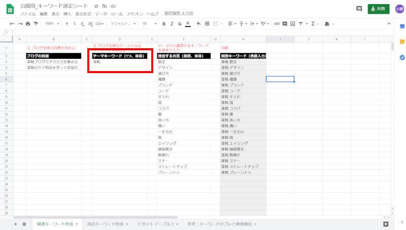 ブログ全体のテーマキーワードを決めて記入