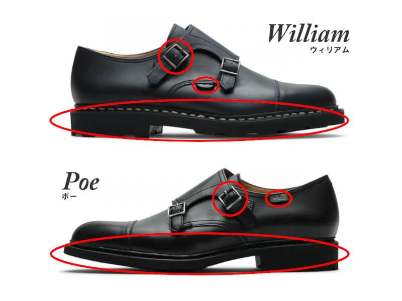 パラブーツ ポーとウィリアムの比較